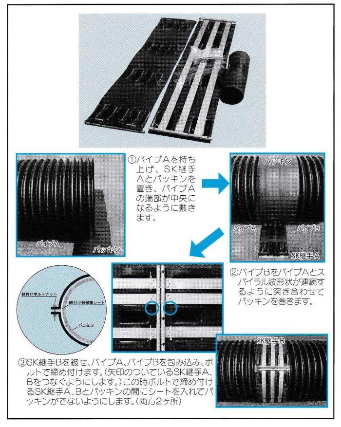 有孔管・無孔管接続方法・1000m/m SK継手接続